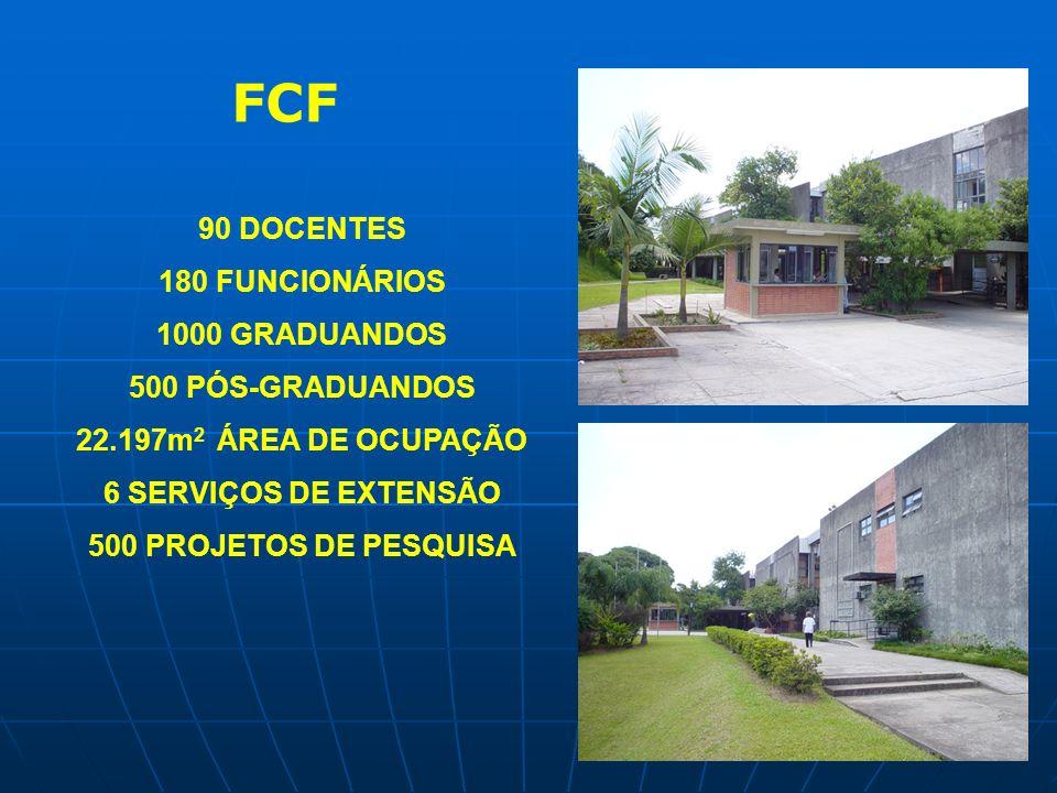 FCF 90 DOCENTES 180 FUNCIONÁRIOS 1000 GRADUANDOS 500 PÓS-GRADUANDOS