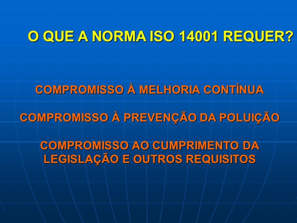 O QUE A NORMA ISO 14001 REQUER COMPROMISSO À MELHORIA CONTÍNUA