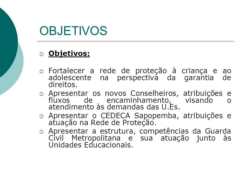 OBJETIVOS Objetivos: Fortalecer a rede de proteção à criança e ao adolescente na perspectiva da garantia de direitos.