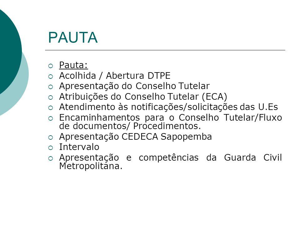 PAUTA Pauta: Acolhida / Abertura DTPE Apresentação do Conselho Tutelar
