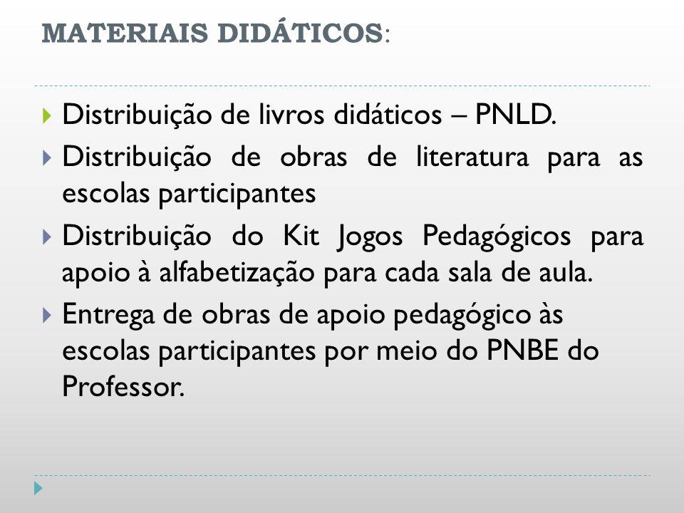 Distribuição de livros didáticos – PNLD.