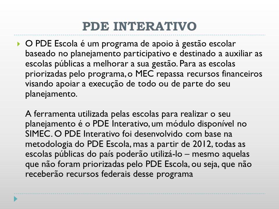 PDE INTERATIVO