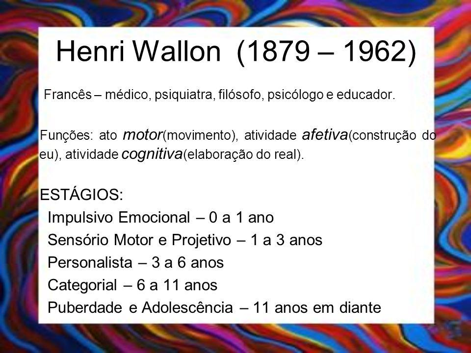Henri Wallon (1879 – 1962) Impulsivo Emocional – 0 a 1 ano
