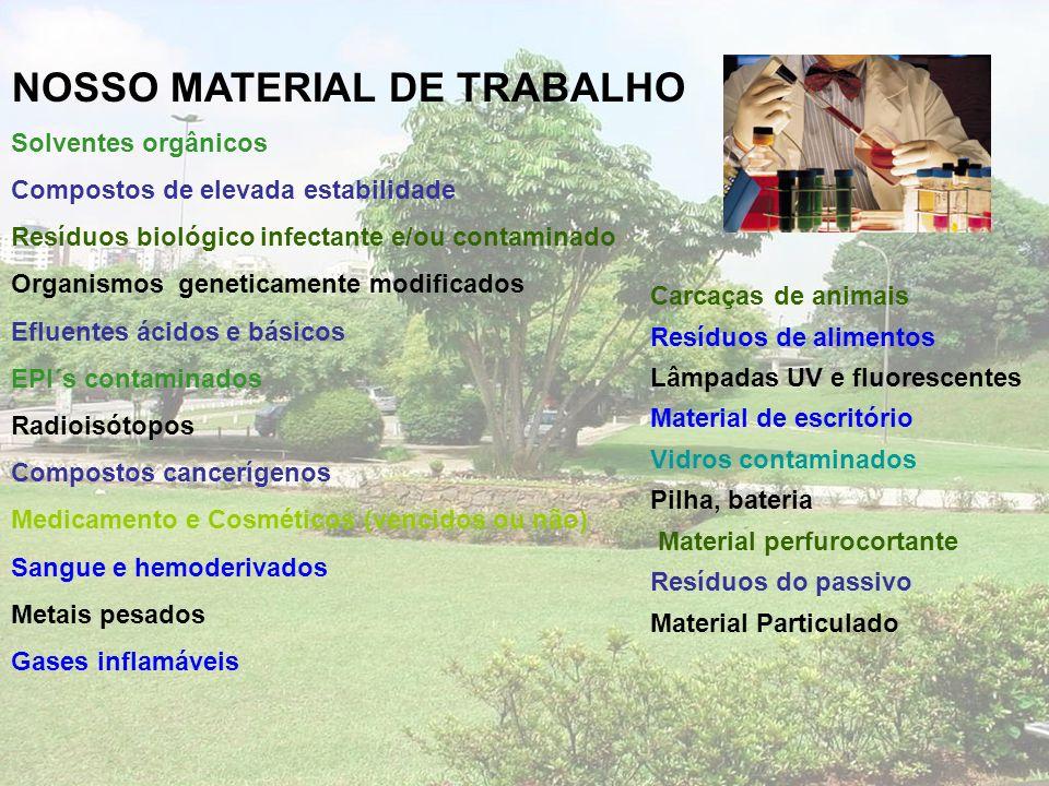 NOSSO MATERIAL DE TRABALHO