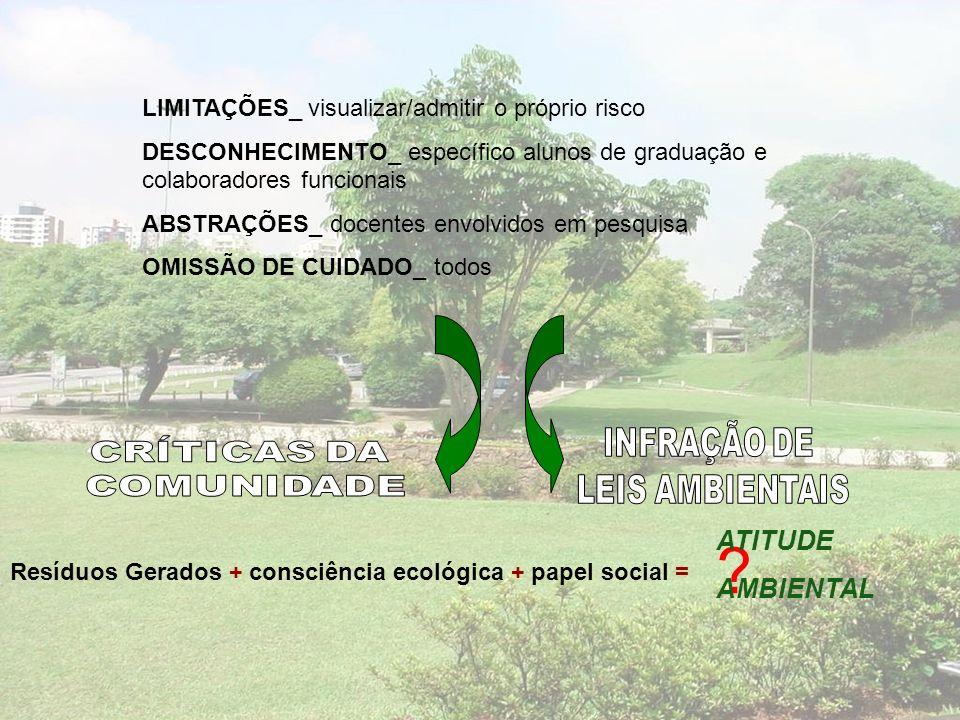 INFRAÇÃO DE CRÍTICAS DA LEIS AMBIENTAIS COMUNIDADE ATITUDE AMBIENTAL