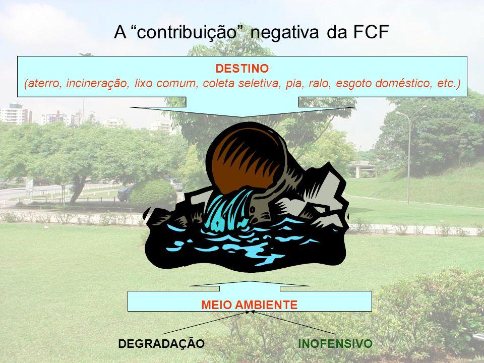 A contribuição negativa da FCF