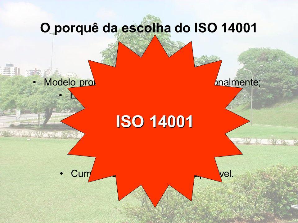 O porquê da escolha do ISO 14001