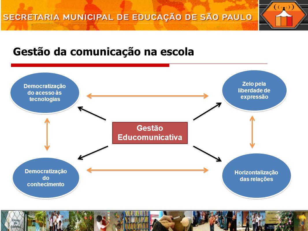 Gestão da comunicação na escola