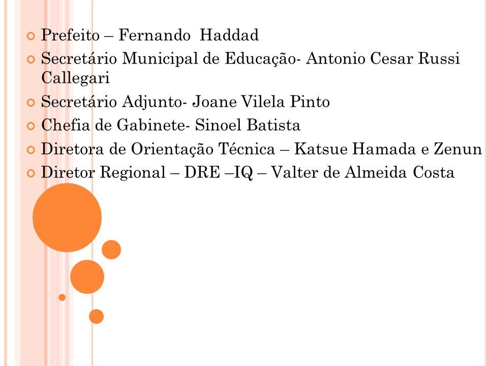 Prefeito – Fernando Haddad