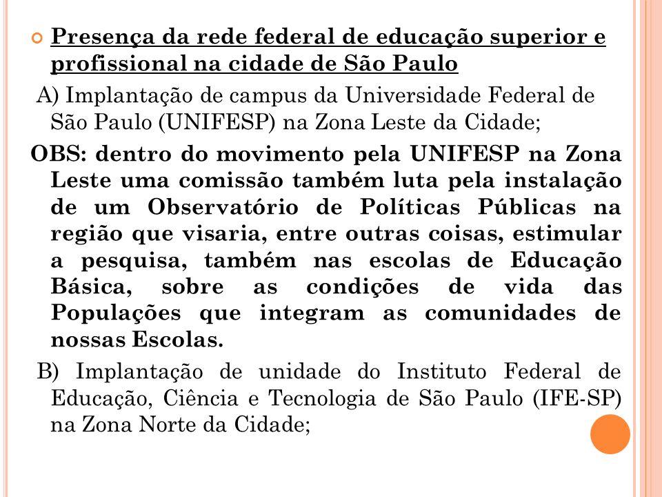 Presença da rede federal de educação superior e profissional na cidade de São Paulo