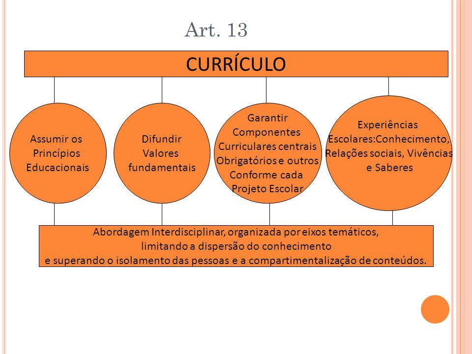 CURRÍCULO Art. 13 CURRÍCULO Experiências Escolares:Conhecimento,