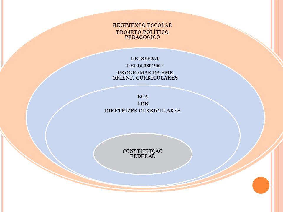 PROGRAMAS DA SME – ORIENT. CURRICULARES