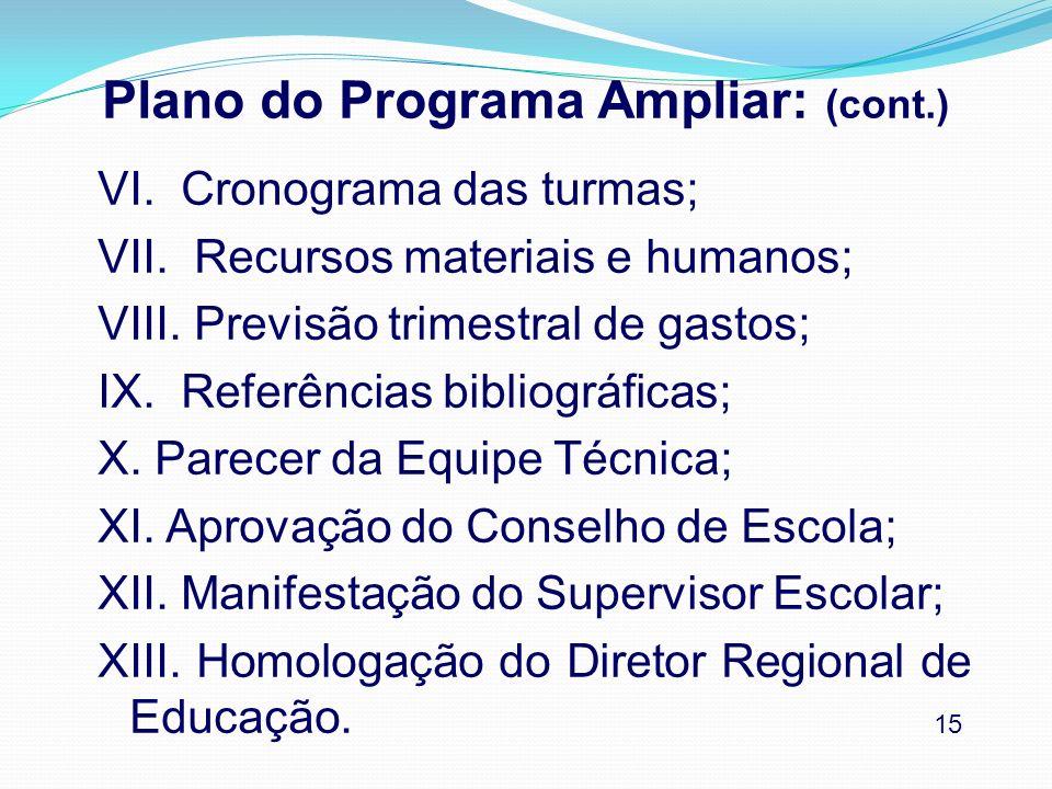 Plano do Programa Ampliar: (cont.)