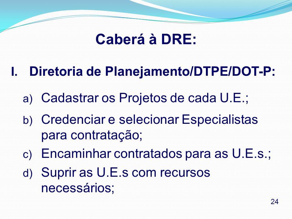 Caberá à DRE: Diretoria de Planejamento/DTPE/DOT-P: