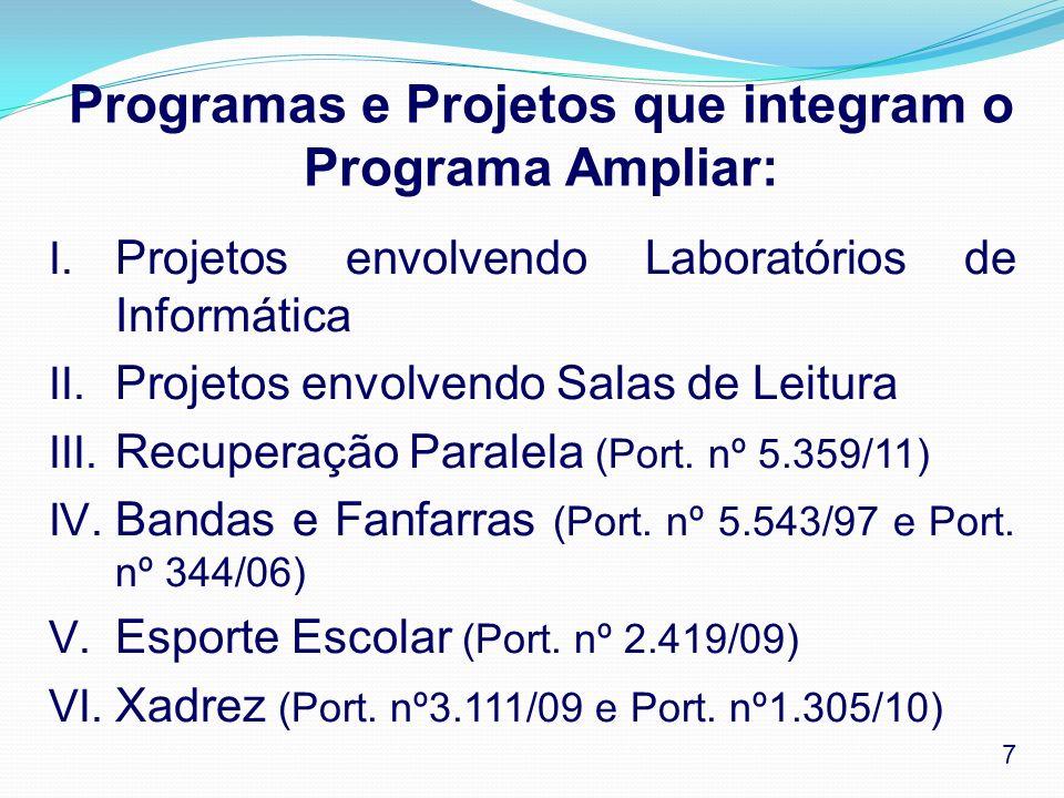 Programas e Projetos que integram o Programa Ampliar: