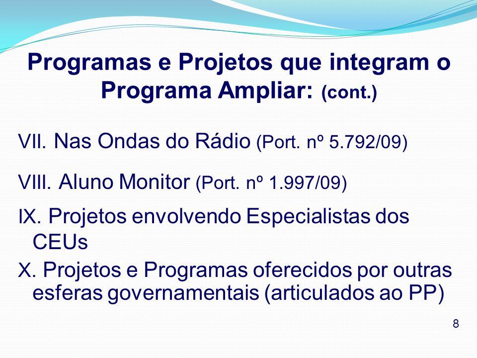 Programas e Projetos que integram o Programa Ampliar: (cont.)