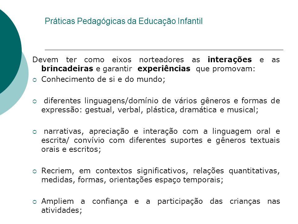 Práticas Pedagógicas da Educação Infantil