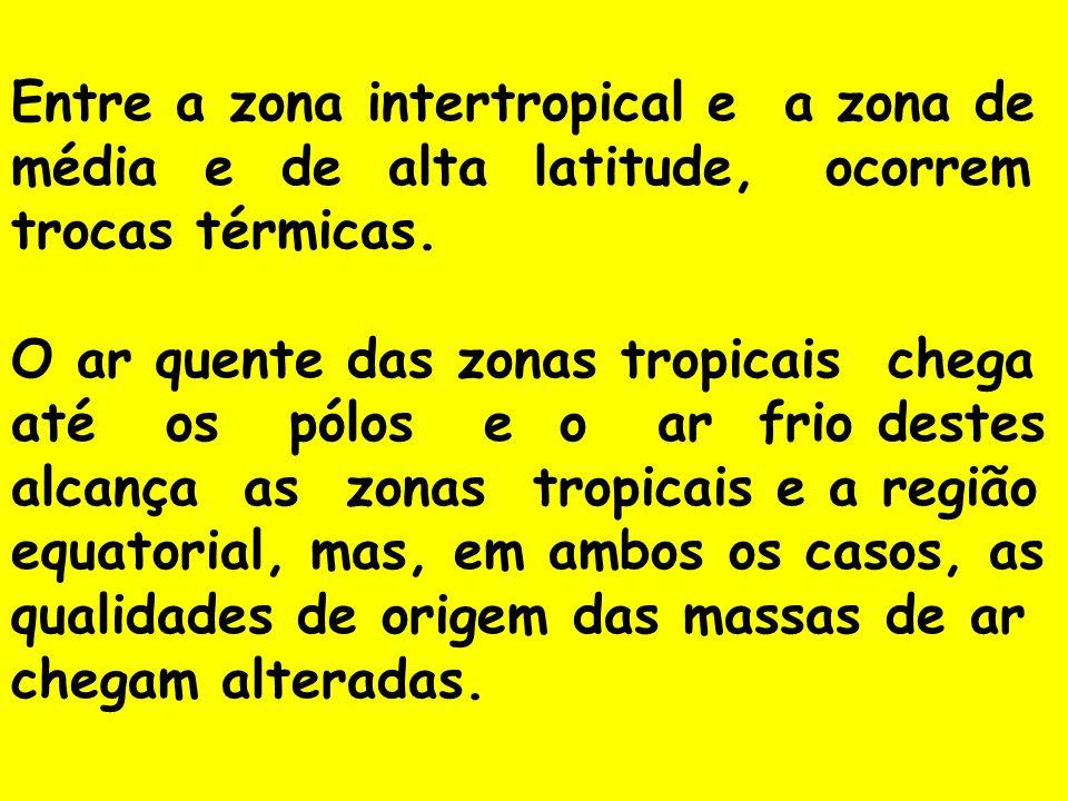 Entre a zona intertropical e a zona de média e de alta latitude, ocorrem trocas térmicas.