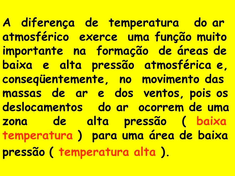 A diferença de temperatura do ar atmosférico exerce uma função muito importante na formação de áreas de baixa e alta pressão atmosférica e, conseqüentemente, no movimento das massas de ar e dos ventos, pois os deslocamentos do ar ocorrem de uma zona de alta pressão ( baixa temperatura ) para uma área de baixa pressão ( temperatura alta ).