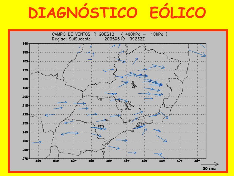 DIAGNÓSTICO EÓLICO