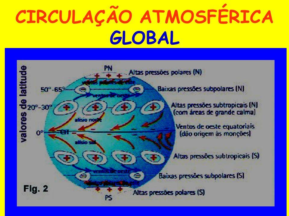 CIRCULAÇÃO ATMOSFÉRICA GLOBAL