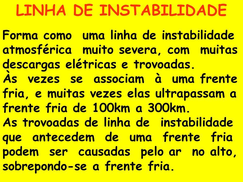 LINHA DE INSTABILIDADE