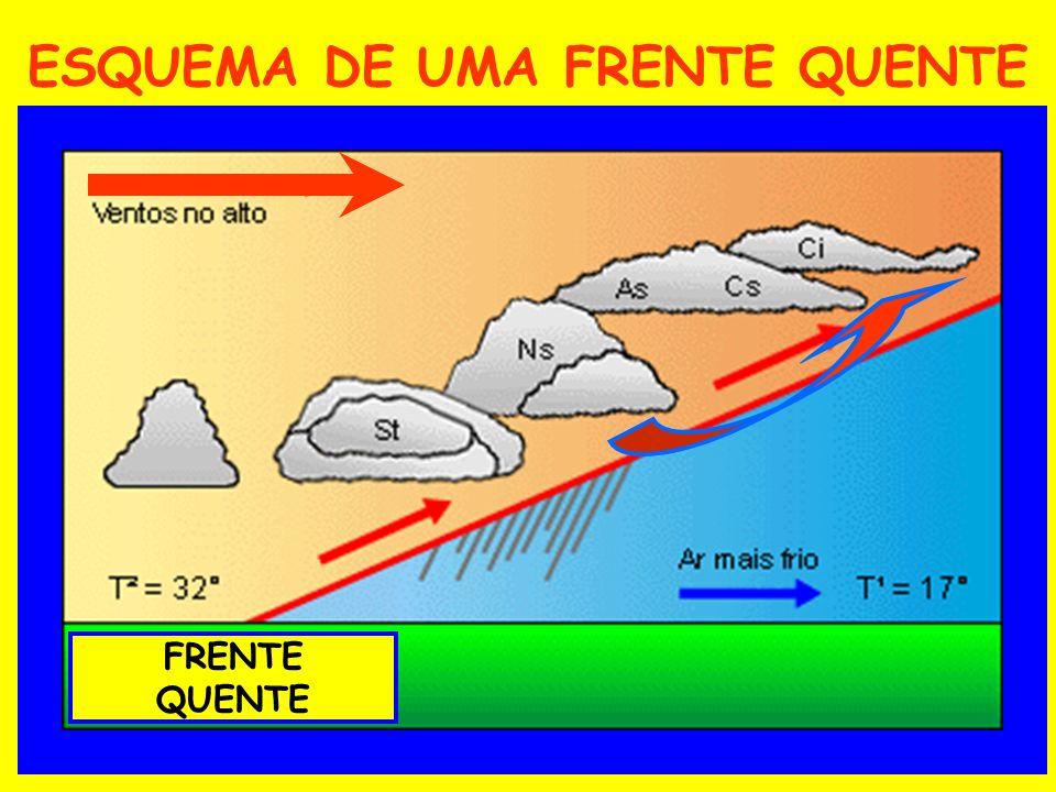 ESQUEMA DE UMA FRENTE QUENTE