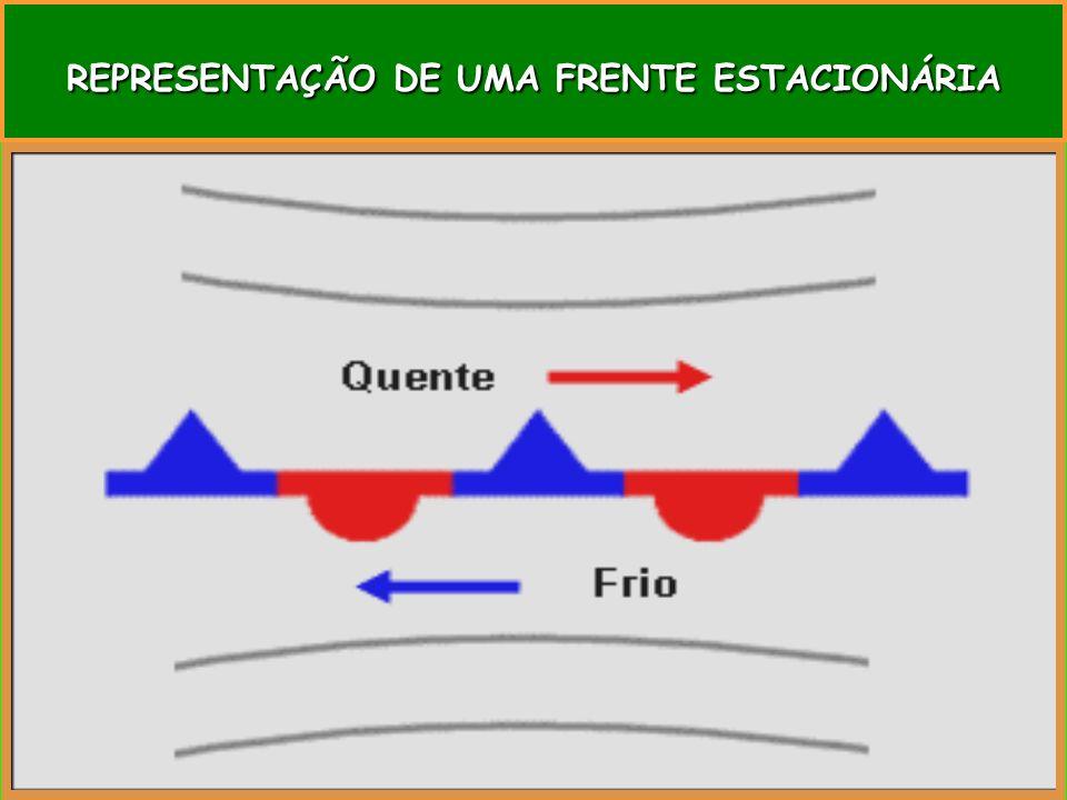 REPRESENTAÇÃO DE UMA FRENTE ESTACIONÁRIA