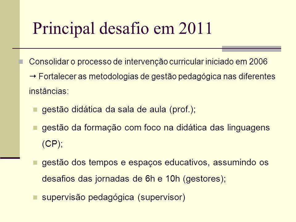 Principal desafio em 2011 gestão didática da sala de aula (prof.);