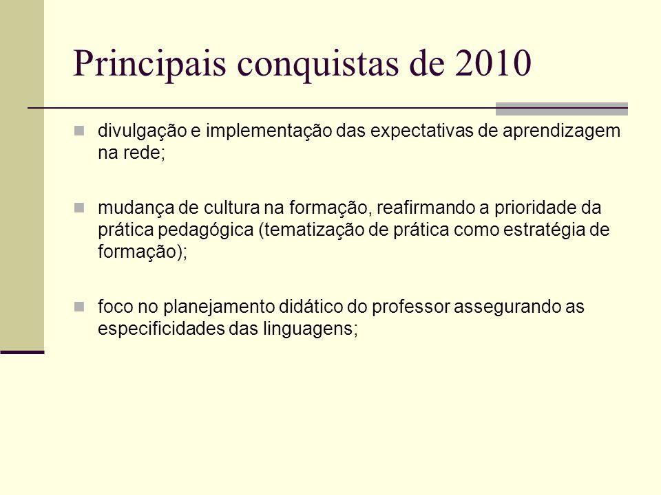 Principais conquistas de 2010