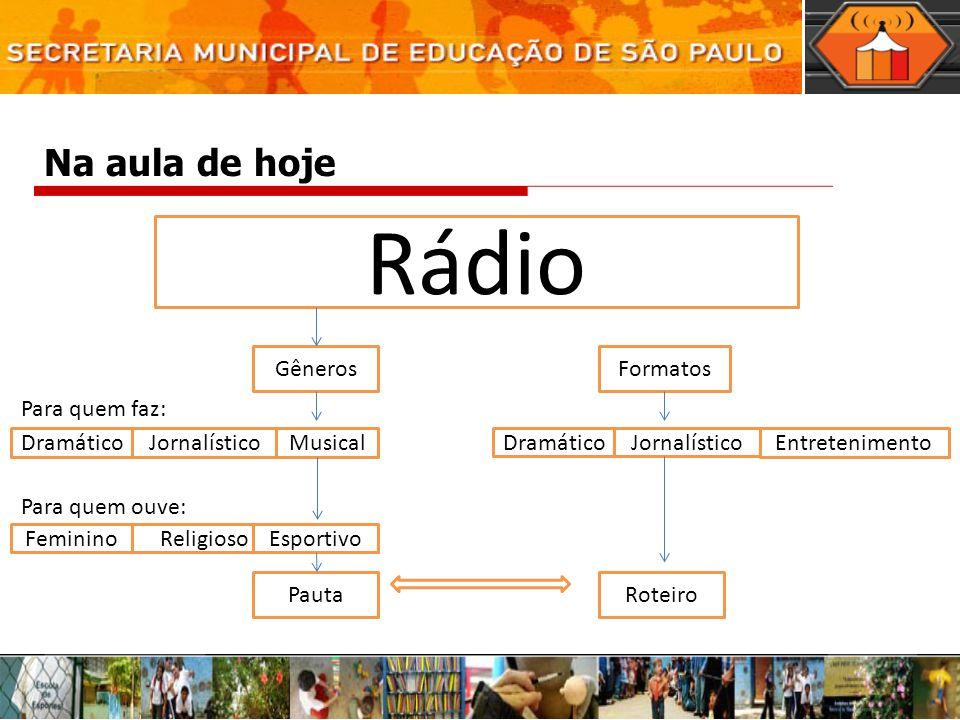 Rádio Na aula de hoje Gêneros Formatos Para quem faz: Dramático