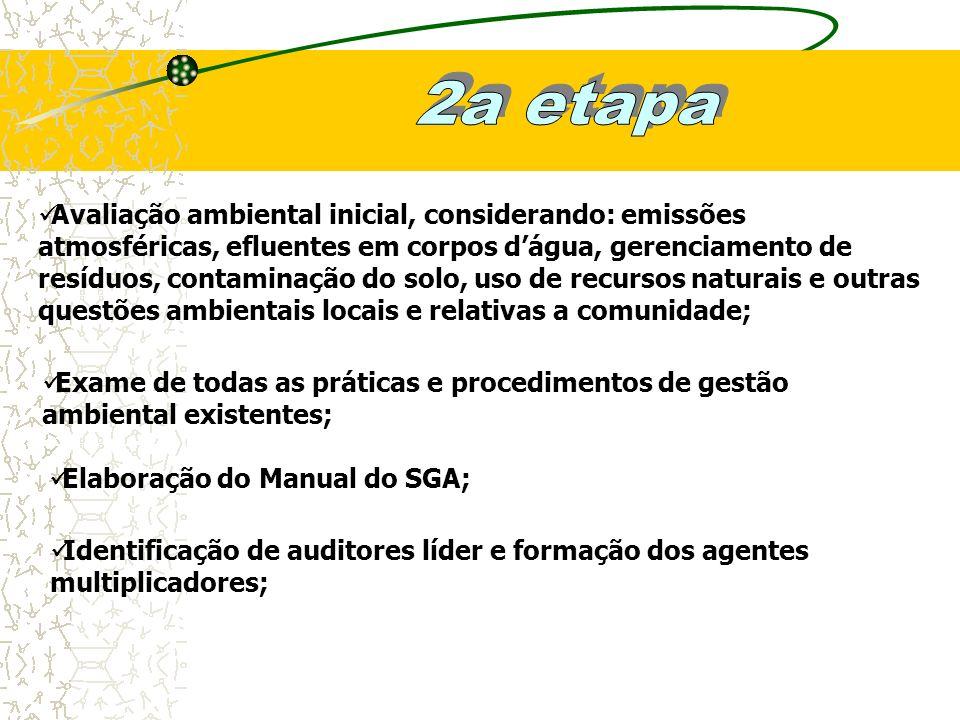 Elaboração do Manual do SGA;