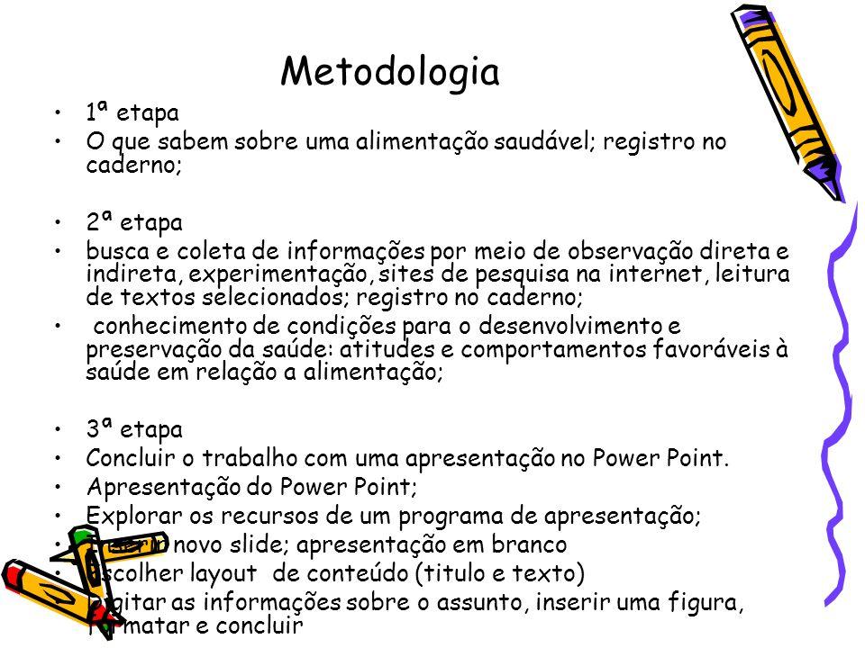 Metodologia 1ª etapa. O que sabem sobre uma alimentação saudável; registro no caderno; 2ª etapa.