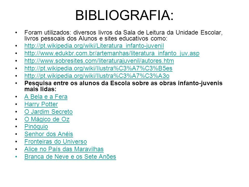 BIBLIOGRAFIA: Foram utilizados: diversos livros da Sala de Leitura da Unidade Escolar, livros pessoais dos Alunos e sites educativos como: