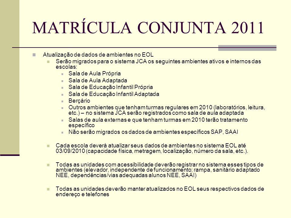MATRÍCULA CONJUNTA 2011 Atualização de dados de ambientes no EOL