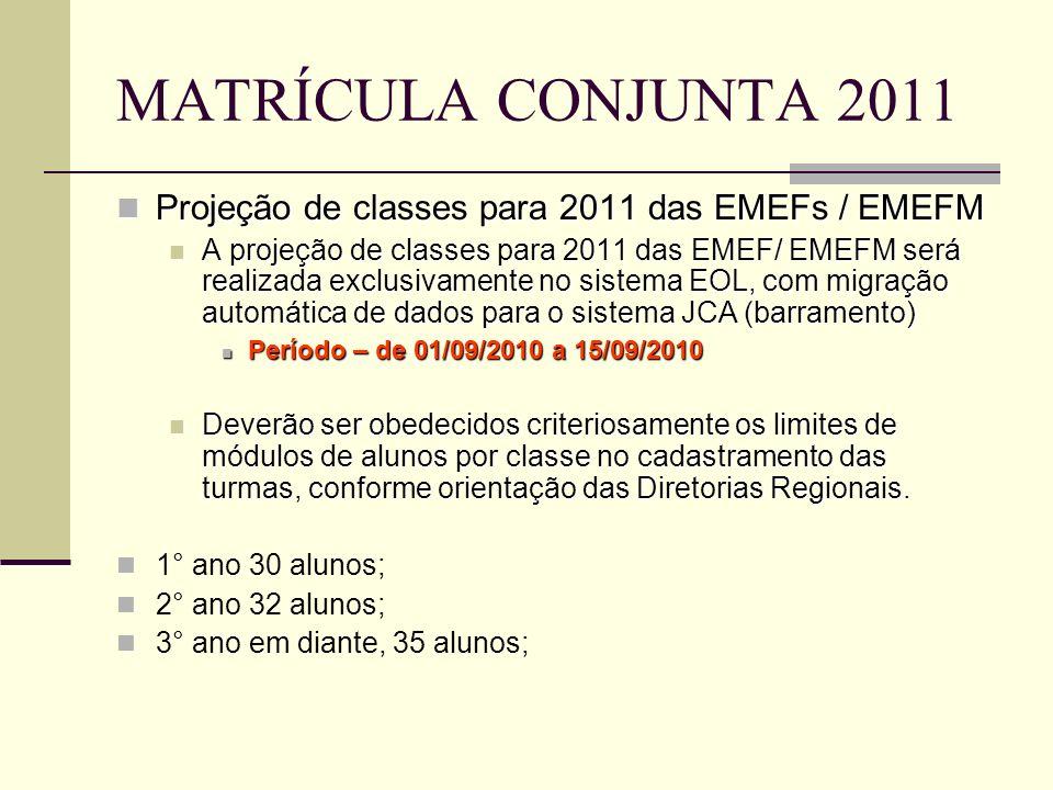 MATRÍCULA CONJUNTA 2011 Projeção de classes para 2011 das EMEFs / EMEFM.