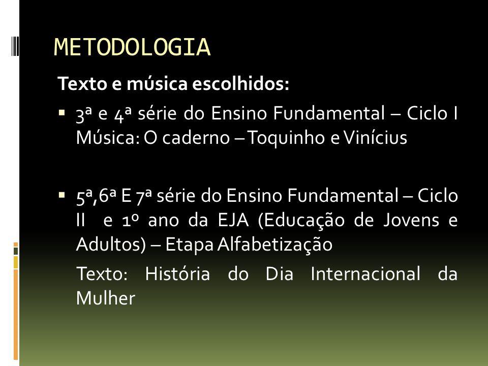 METODOLOGIA Texto e música escolhidos: