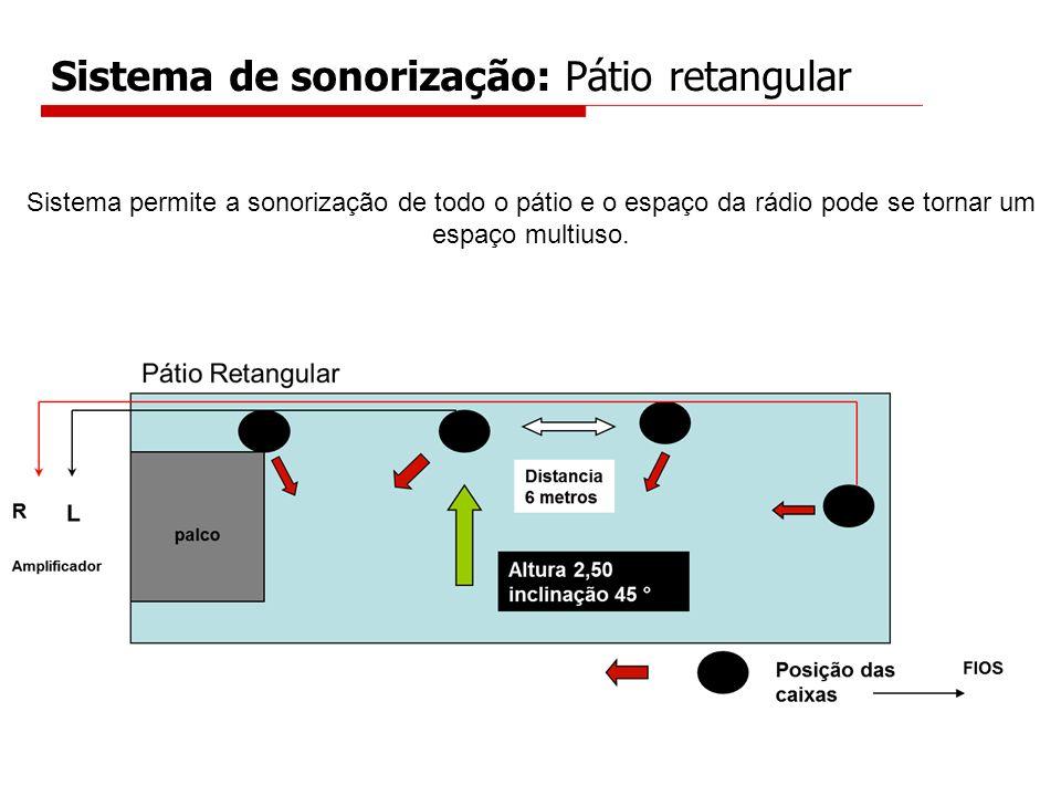 Sistema de sonorização: Pátio retangular