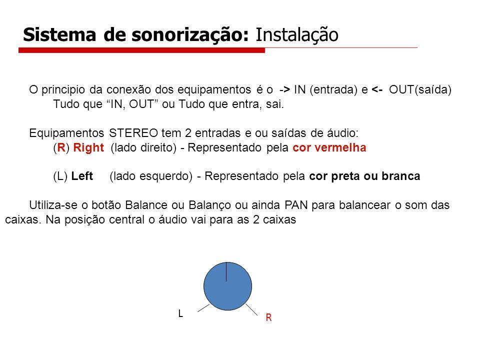 Sistema de sonorização: Instalação