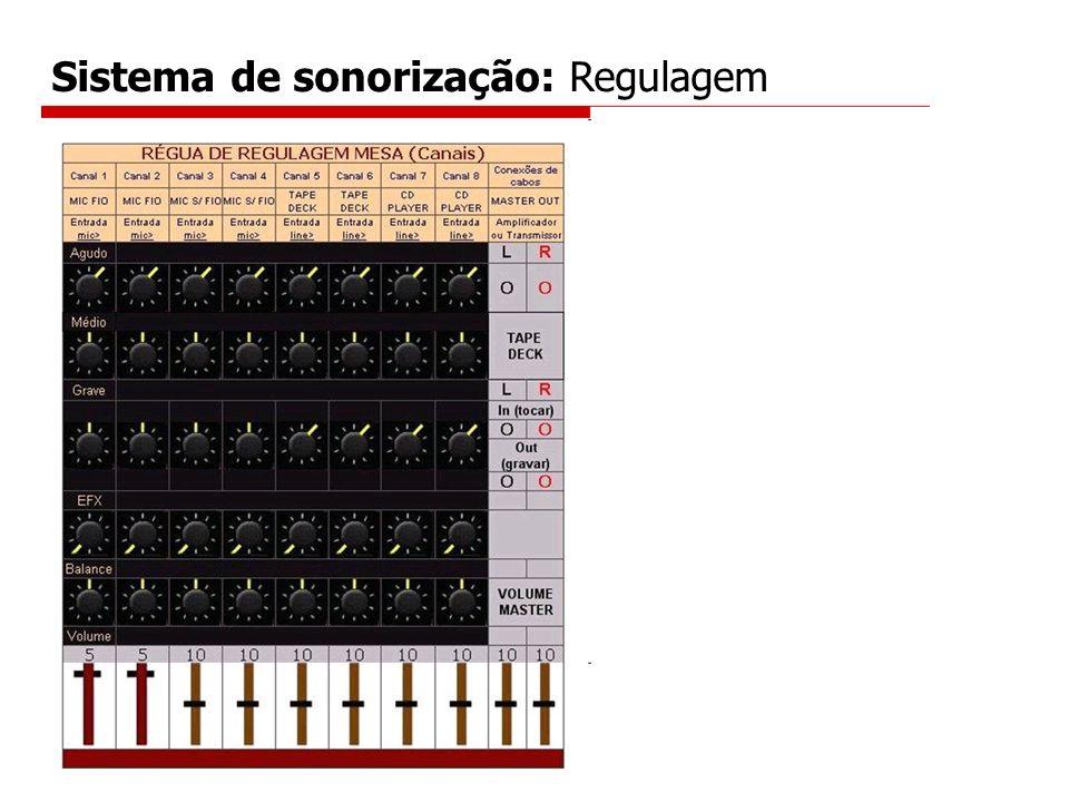 Sistema de sonorização: Regulagem
