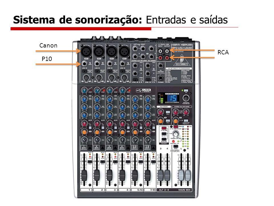 Sistema de sonorização: Entradas e saídas