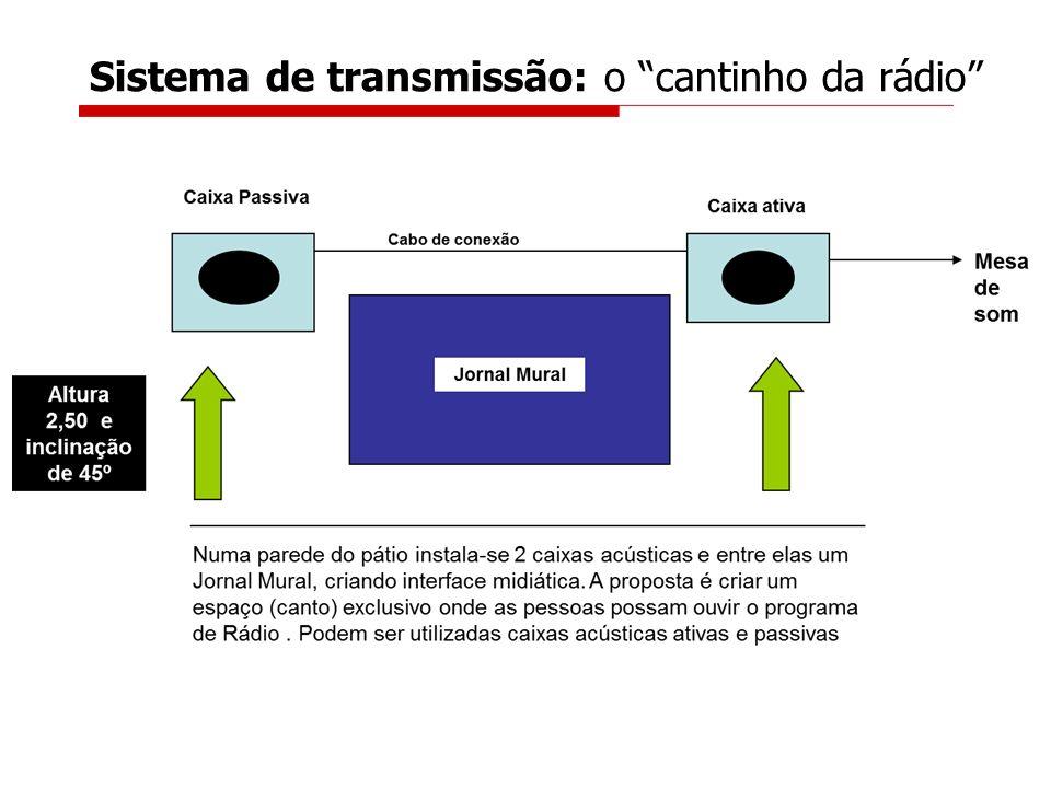 Sistema de transmissão: o cantinho da rádio