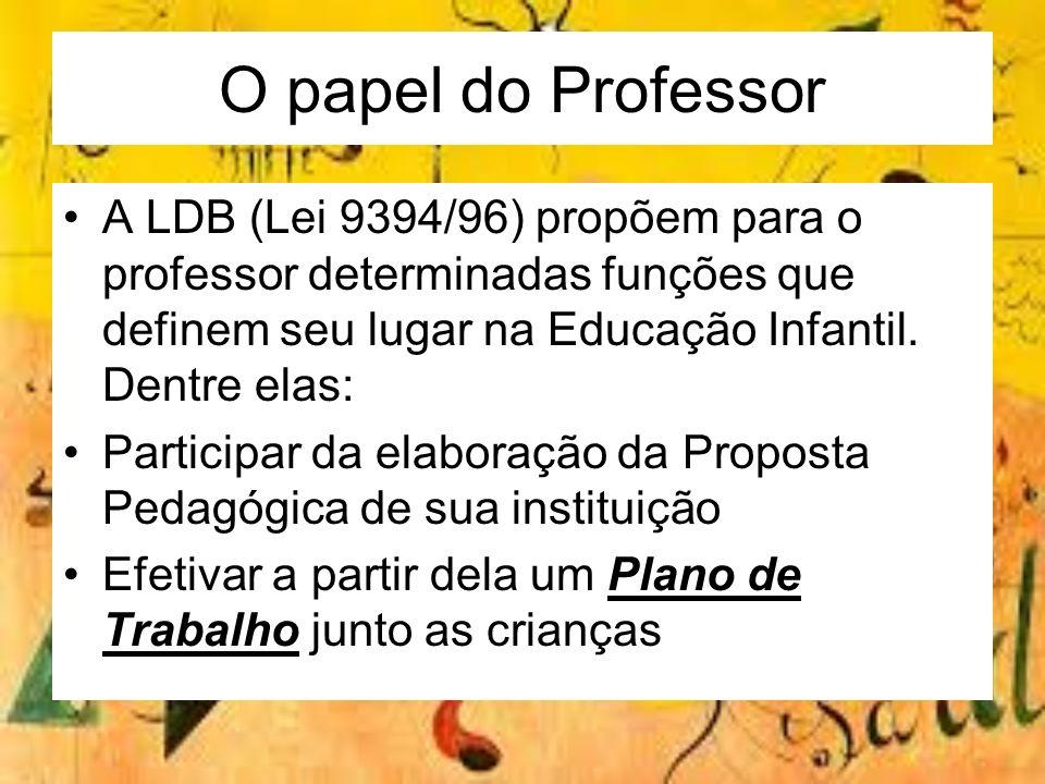 O papel do Professor A LDB (Lei 9394/96) propõem para o professor determinadas funções que definem seu lugar na Educação Infantil. Dentre elas: