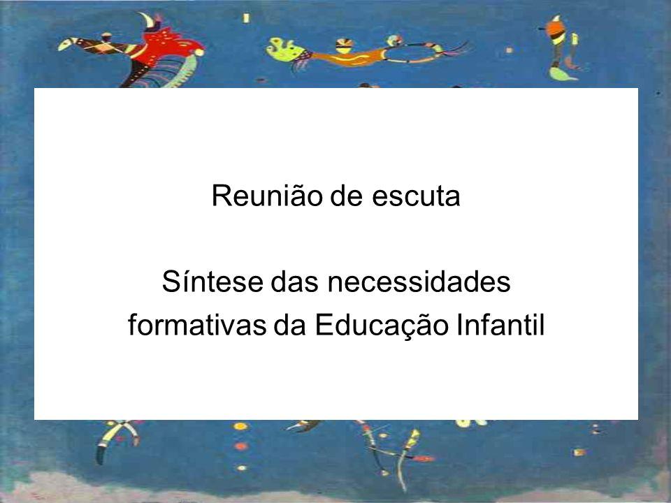 Síntese das necessidades formativas da Educação Infantil
