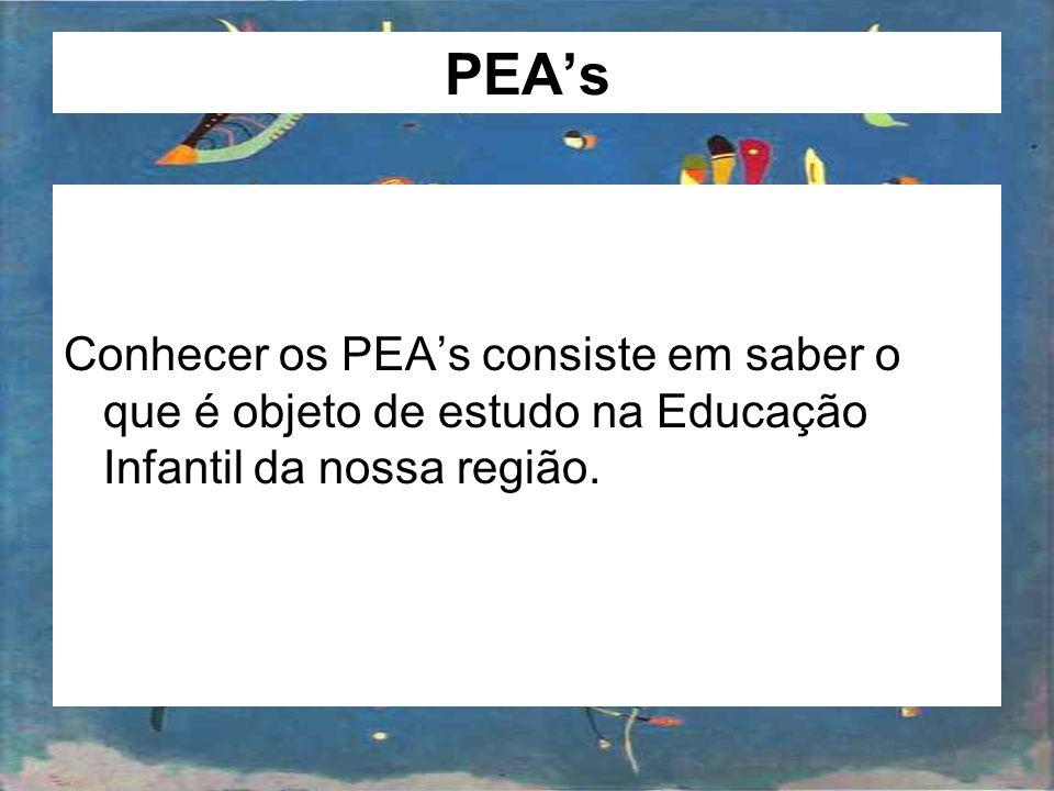 PEA's Conhecer os PEA's consiste em saber o que é objeto de estudo na Educação Infantil da nossa região.