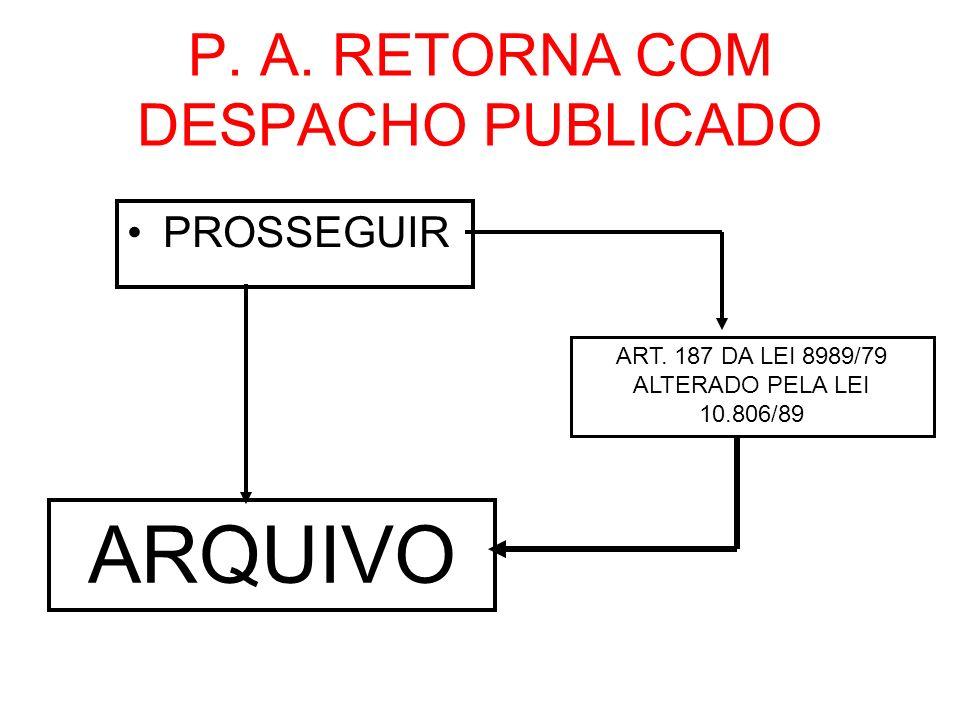 P. A. RETORNA COM DESPACHO PUBLICADO