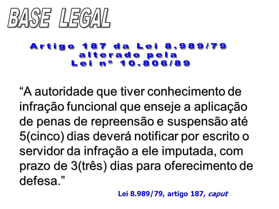 BASE LEGAL Artigo 187 da Lei 8.989/79 alterado pela Lei nº 10.806/89