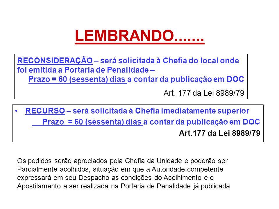 LEMBRANDO....... RECONSIDERAÇÃO – será solicitada à Chefia do local onde foi emitida a Portaria de Penalidade –