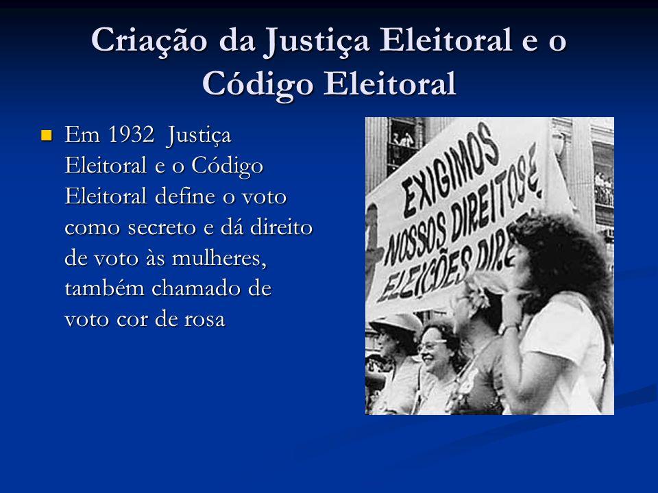 Criação da Justiça Eleitoral e o Código Eleitoral