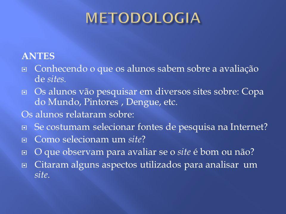 METODOLOGIA ANTES. Conhecendo o que os alunos sabem sobre a avaliação de sites.
